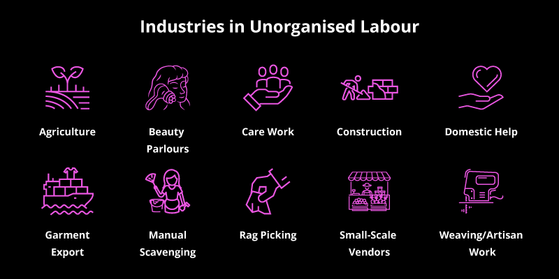 These are some of the industries employing unorganised labour in India.