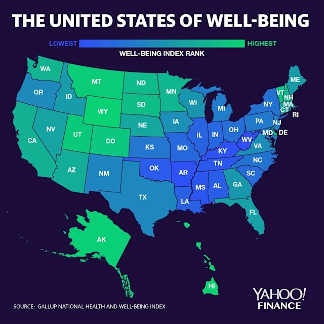 The Aloha state ranked the highest on overall well-being. (Graphic: David Foster)
