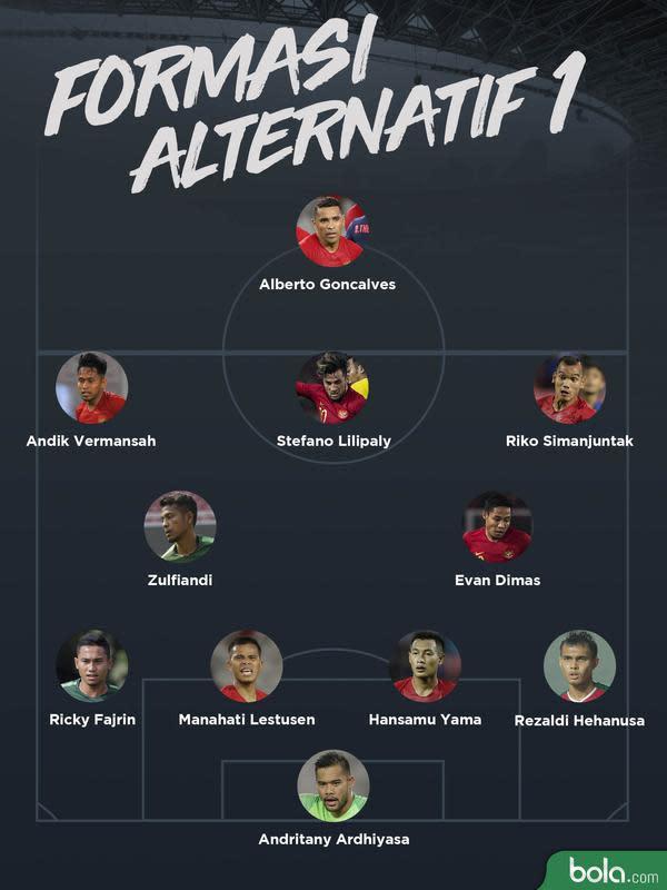 Timnas Indonesia - Formasi Alternatif 1 (Bola.com/Adreanus Titus)