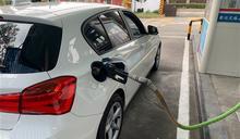 國際油價走升 明汽油調漲0.2元