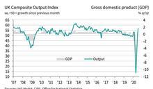 解封後強彈 英國7月服務業、製造業PMI增速雙創5年最快