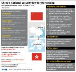 Undang-undang baru China 'risiko serius' bagi kebebasan Hong Kong: Pakar PBB