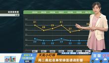一分鐘報天氣 /週三(05/05日) 周三晨起鋒面影響 西部陣雨夜間緩東部持續