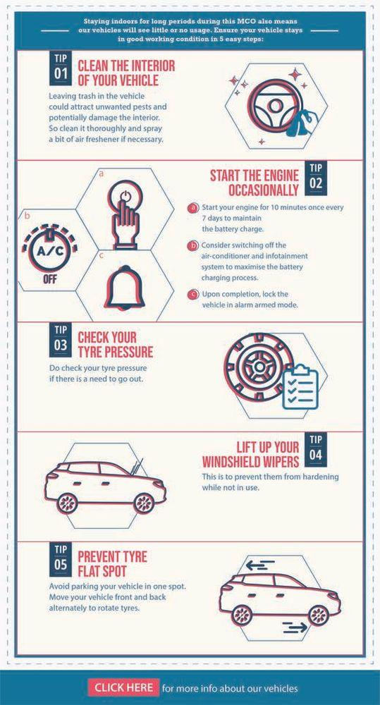 Maintaining your car is key if you want to ensure safety and cleanliness. — Picture courtesy of Proton