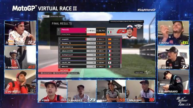 MotoGP Virtual Race jilid II yang berlangsung di Sirkut Red Bull Ring, Austria, Minggu (12/4/2020) malam WIB, berrhasil dimenangkan Francesco Bagnaia. (dok. YouTube MotoGP)