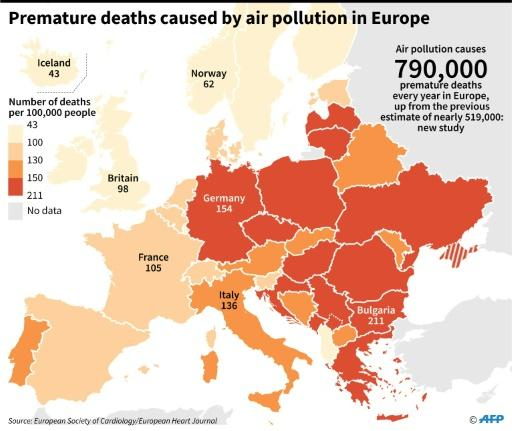 Premature deaths per 100,000 people caused by air pollution in European countries
