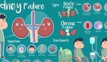 逆轉腎臟衰退14方法