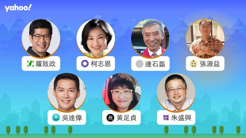 2020立委選舉新北市第七選區(板橋),你支持誰?