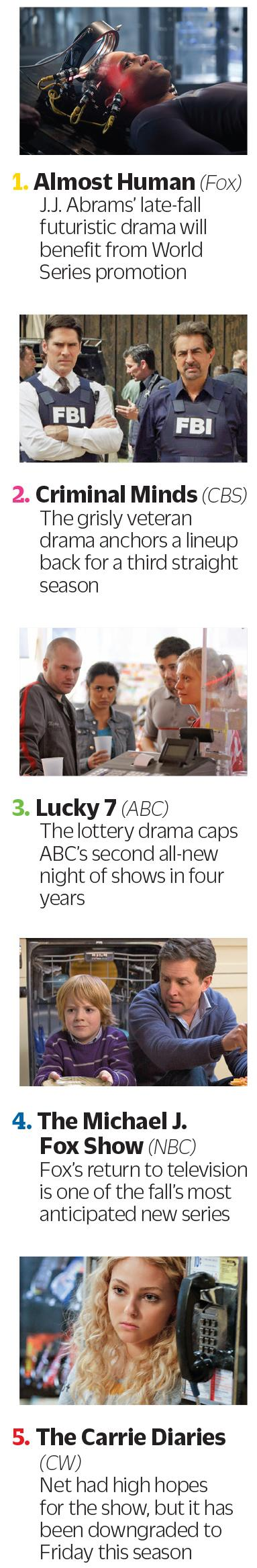 Upfronts: Networks Embrace Changes in Scheduling Patterns