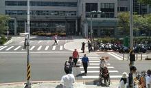 關於台灣的交通狀況,您的看法是?