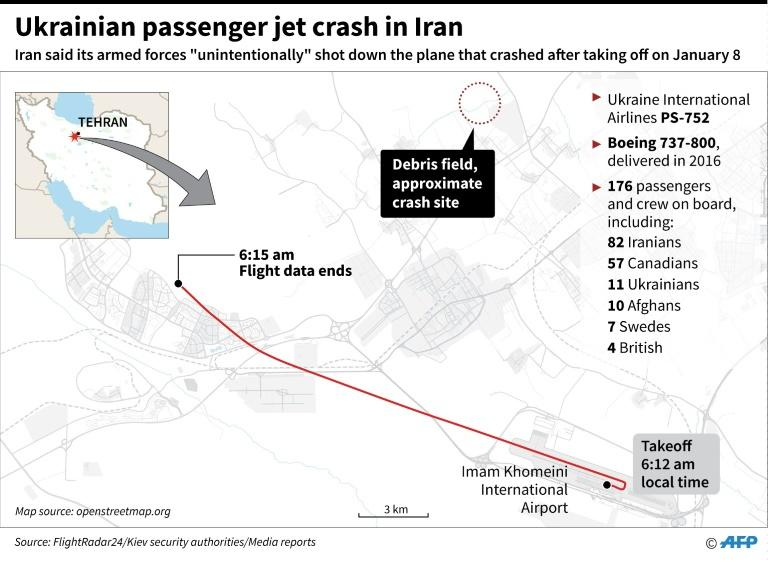 Map and details of the path of Ukrainian International Airlines flight PS-752 which crashed shortly after takeoff from Tehran on January 8