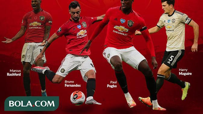 Manchester United - Marcus Rashford, Bruno Fernandes, Harry Maguire, Paul Pogba (Bola.com/Adreanus Titus)