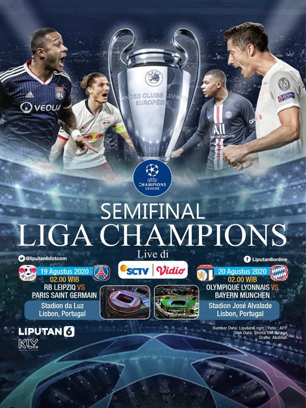 Infografis Semifinal Liga Champions (Liputan6.com/Abdillah)