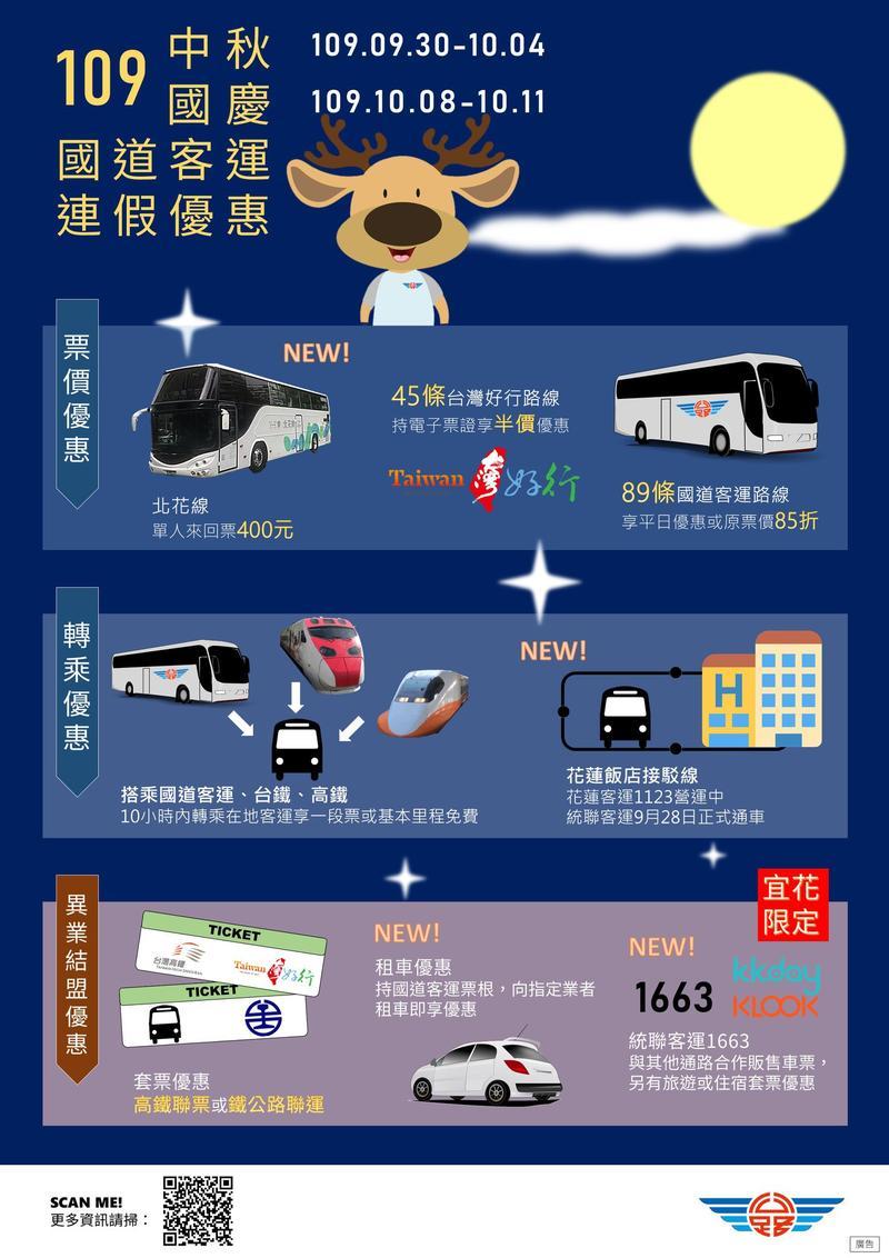 109年中秋、國慶國道客運優惠。(圖/翻攝自《公路總局:公路人》臉書)