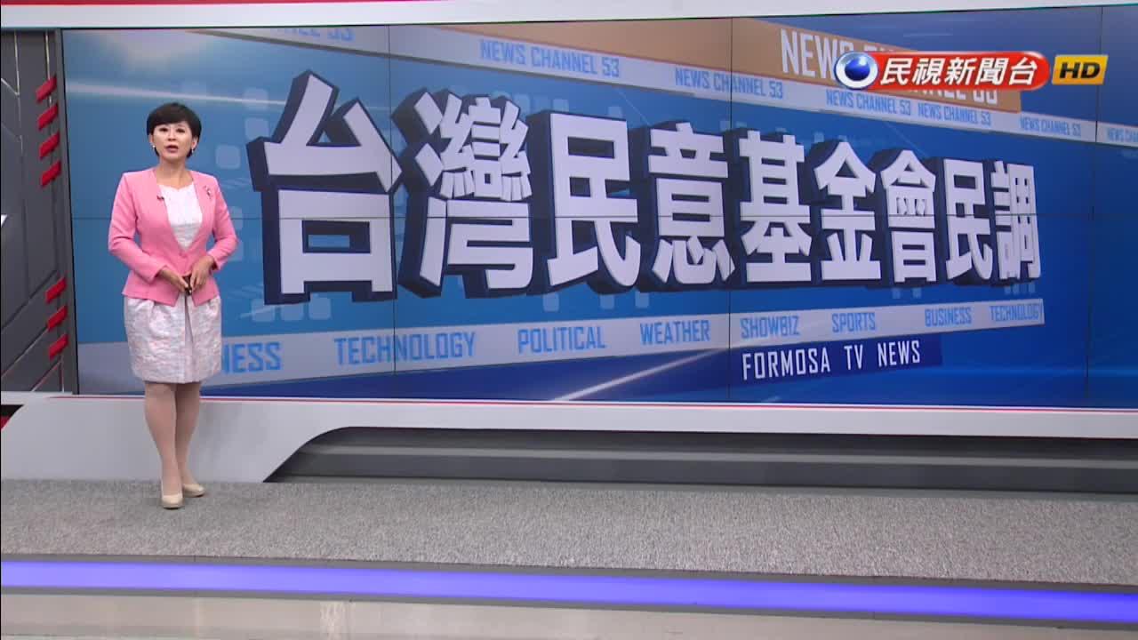 台灣民意基金會最新民調 藍綠對決蔡英文領先韓國瑜4.9%
