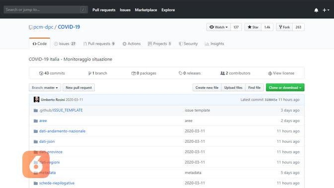 Pemerintah Italia Bagikan Data Kasus Virus Corona di Repositori Sumber Terbuka GitHub