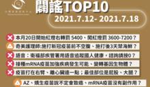 【2021/7/12-2021/7/18】闢謠TOP10