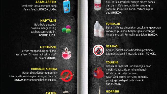 Infografis Bahaya Merokok