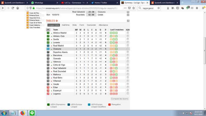 Klasemen Liga Spanyol (soccerway)