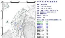 台東2小時內連4震!網驚:天然鬧鐘