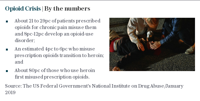 Opioid Crisis   By the numbers