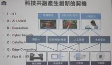 數位浪潮競爭丕變 產業著眼虛擬經濟