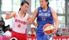 區域對抗賽》JHBL新季熱身下月資格賽前檢試 國女對抗賽明永仁開打