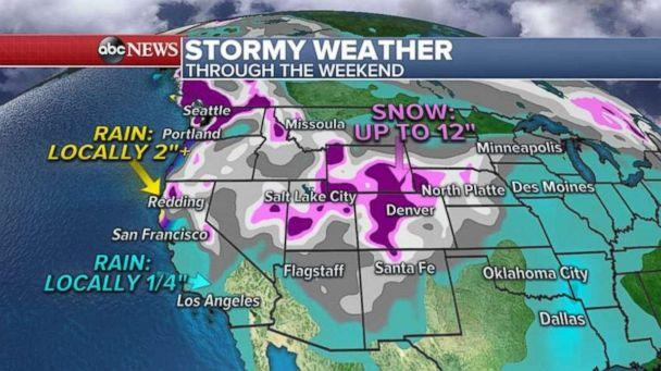 As much as 2 inches of rain could fall in Northern California, while the Rockies will see as much as a foot of snow, through the weekend. (ABC News)