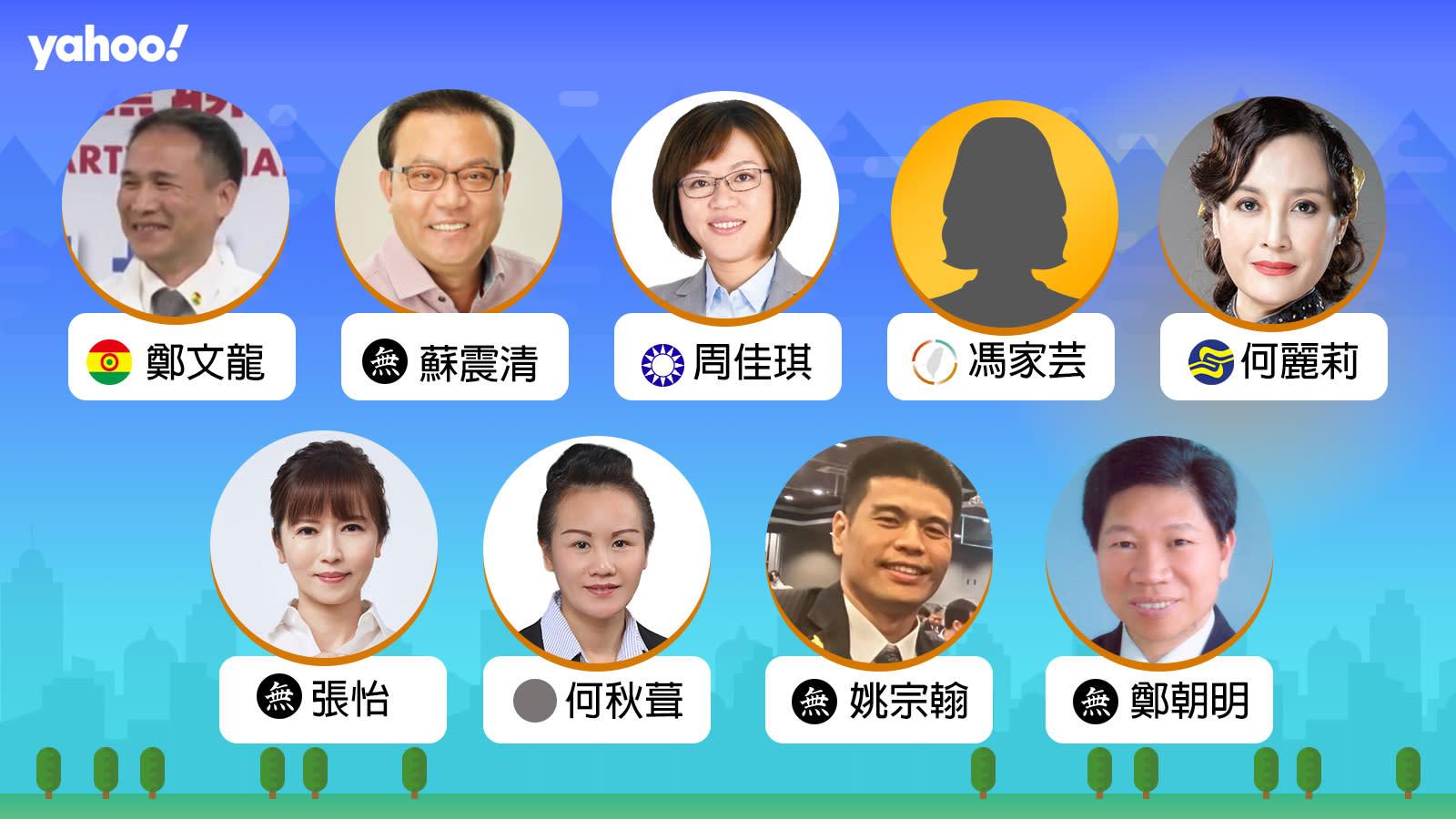 2020立委選舉屏東縣第二選區,你支持誰?