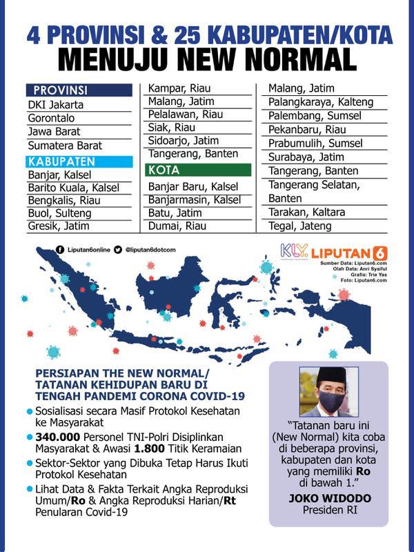 Infografis 4 Provinsi dan 25 Kabupaten/Kota Menuju New Normal. (Liputan6.com/Trieyasni)