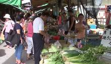 傳統市場價格很貴?網曝買雞腿被嚇呆