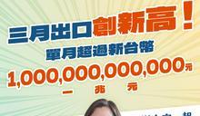 單月出口破兆 總統:台灣經濟展現強勁成長力道