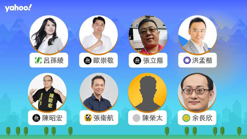 2020立委選舉新北市第一選區(淡水,泰山,林口,三芝,石門,八里),你支持誰?