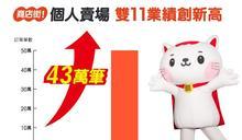 雙11消費熱潮 台灣電商業績紛創歷史新高