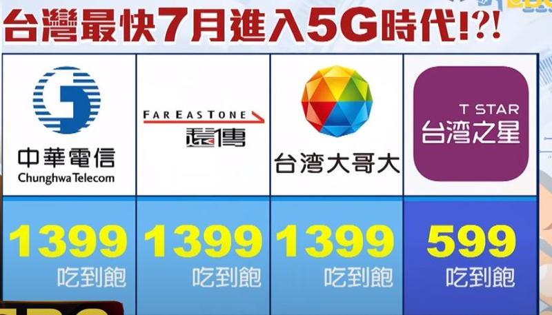 五大電信業者,開台進度陸續步上軌道。(圖/東森新聞資料畫面)