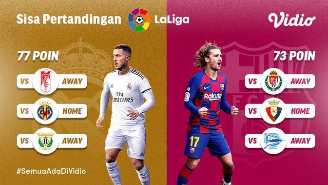 Barcelona Masih Bisa Mengejar Poin Real Madrid di Sisa Musim La Liga 2019-2020?