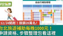 好康報到!台北觀光補助加碼開跑,每人最多可申請4次、限額20萬名幸運兒