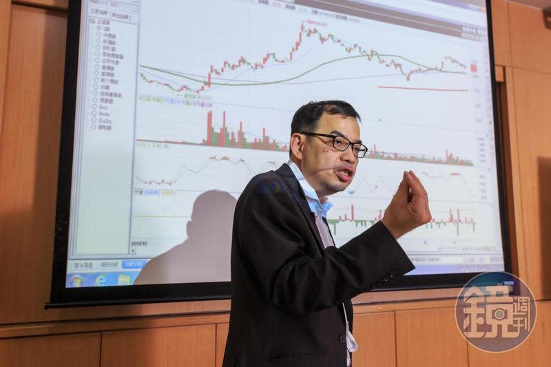 財金系教授鄭廳宜分析,長線來說台股仍走多,外資大買台灣50反1,避險為主。