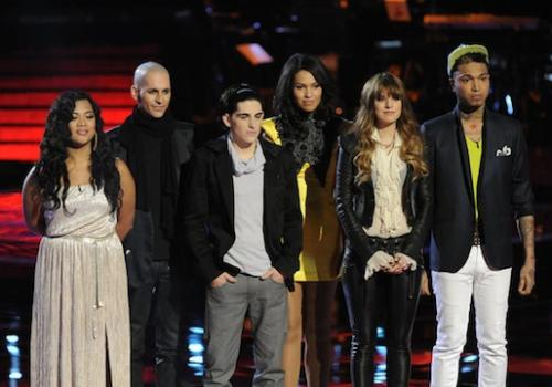 The Voice Recap: Did the Right Contestants Get Saved This Week?