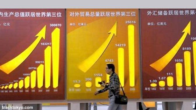 Pertumbuhan pendapatan dari negeri panda ini pun dianalisa akan meningkat sebanyak 1,6%, saat GDP (Gross Domestic Product) internasional dinilai oleh bank dunia akan mengalami kontraksi sebesar 5,2%