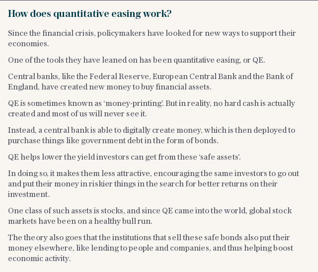 How does quantitative easing work?