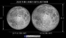 罕見「藍月」今晚現身!2020最小滿月與天王星衝閃耀夜空