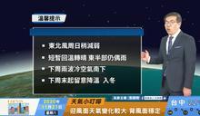 一分鐘報天氣 / 週日(11/22)  東北風影響 北東溼涼有雨風浪大