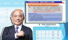 「中國抽砂船」敢再來就重罰! 內政部修法:最高7年有期徒刑,得併科8千萬罰金