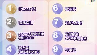 2019十大熱搜消費關鍵字 iPhone11奪冠、微風南山登打卡新地標