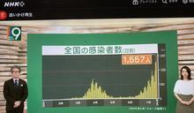 東亞肺炎情勢危急 日本失控 中國再爆疫情重燃