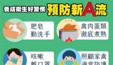 中國及寮國出現本季首2例新型A型流感病例