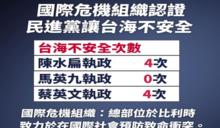 國際危險組織警告扁、蔡政府「台海不安全」各4次 馬英九不斥責中共擾台