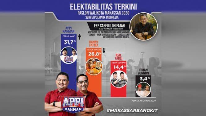 Eep: Meme Hasil Survei Appi-Rahman di Pilkada Makassar Keliru