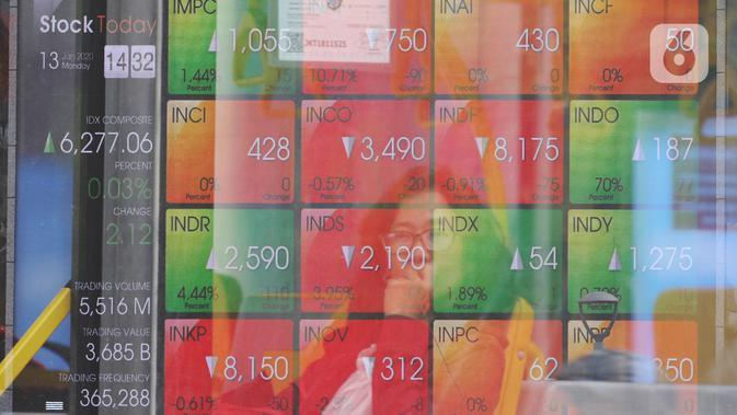 Pejalan kaki terlihat di layar pergerakan Indeks Harga Saham Gabungan (IHSG) di kawasan Jakarta, Senin (13/1/2020). IHSG menguat 0,34 persen atau 21 poin ke level 6.296 pada penutupan perdagangan Senin (13/1) sore ini. (Liputan6.com/Angga Yuniar)